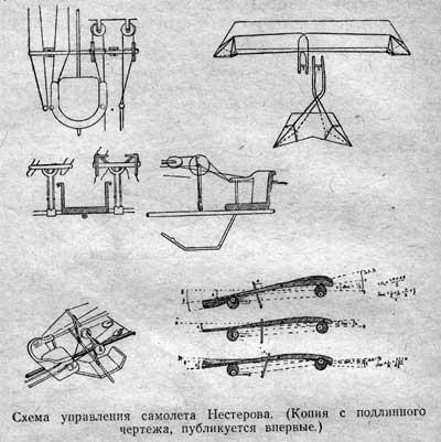 41. Первый в мире советский самолет-авианосец, несущий два истребителя (Публикуется впервые).